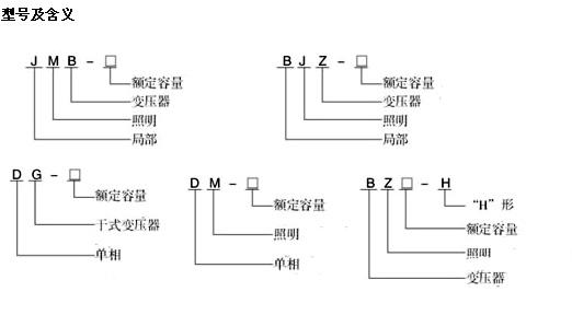电压500v及以下的电路中,作为机床及其他设备的局部照明灯电源.